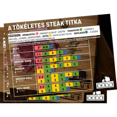 Steaksütés hűrőmágnes